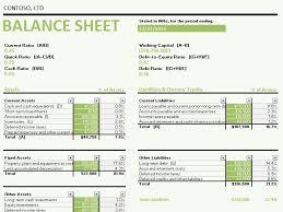 Ratios In Balance Sheet Calculating Ratios Balance Sheet Template Formal Word