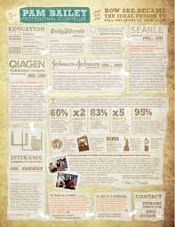 Do S And Don Ts From The 23 Most Creative Resume Designs We Ve