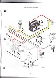 case ingersoll wiring diagram case 446 garden tractor wiring diagram case wiring diagrams wiring diagram for case 446