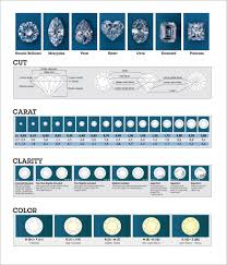 Free 6 Diamond Chart Templates In Pdf