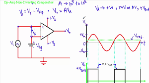 Op Amp Comparator Op Amp As Non Inverting Comparator Youtube Schemaw