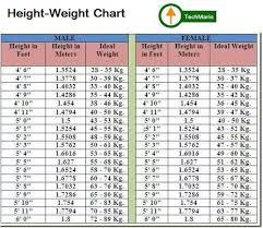 Height Weight Chart In Kgs 44 Methodical Height Ke Hisab Se Weight Ka Chart