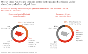 The Affordable Care Act In 2019 Still Alive Pwc