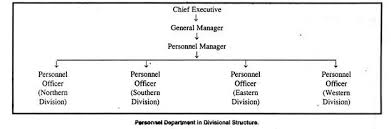 Organization Structure Of Personnel Department