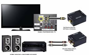 home theater wiring diagrams hdmi images tv diagram rca audio wiring rca to speaker wire diagram connect rca to speaker