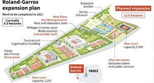 Philippe Chatrier Seating Chart Roland Garros 2020 Map Tickets Rolland Garros Metro Stop