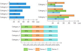 Bar Charts For Better Data Analysis
