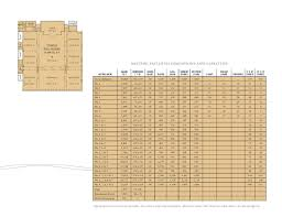 West Wing King  MGM Grand Las VegasMgm Grand Las Vegas Floor Plan