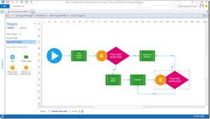 Windows 365 Office Scottgus Blog Windows Azure And Office 365