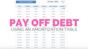 Pay Off Mortgage Early Calculator Amortization Schedule How To Use An Amortization Schedule To Pay Off Debt