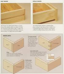 woodworking box plans. furniture plans step by for free woodworking box j