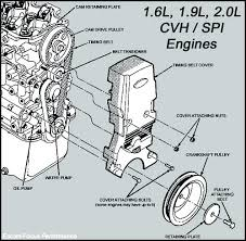 2012 ford focus wiring diagram as well as ford car radio stereo 2001 Ford Focus Wiring Diagram 2012 ford focus wiring diagram and ford focus headlight wiring diagram 2012 ford focus car stereo 2012 ford focus wiring diagram