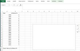 how to create graphs in excel how to create graphs from scratch using ms excel 2013