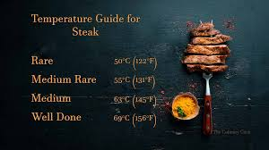 Easy Guide On How Long To Cook A Steak Perfectly The