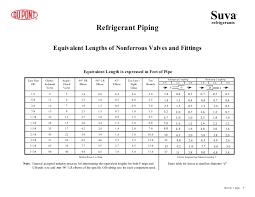 Refrigerant Pipe Size Chart R410a Refrigeration Piping Handbook Dupont