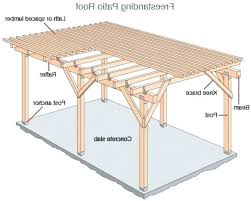 patio cover plans free standing.  Cover How To Build A Freestanding Patio Cover Free Plans Outdoor  Goods Blueprints Astounding Standing Home Design Ideas And Inspiration Wooden Throughout A