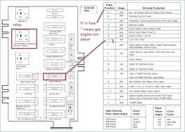 97 dodge ram fuse diagram 1500 radio wiring 2500 box 1997 in depth full size of 97 dodge ram 2500 radio wiring diagram 1500 sport 1997 fuse box ford