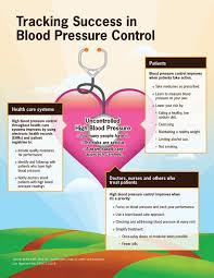 Track My Blood Pressure Getting Blood Pressure Under Control Vitalsigns Cdc