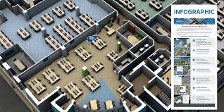infographic 7 reasons indoor mapping is important for smart offices wrld3d