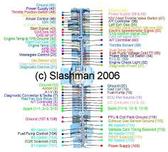 z32 ptu wiring diagram wiring diagram twinturbo nissan 300zx forum is this code 21 write up z32 ptu wiring diagram diagrams