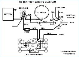 wiring diagram for chevy starter altaoakridge com blitz sbc id wiring diagram sbc wiring diagram nrg4cast