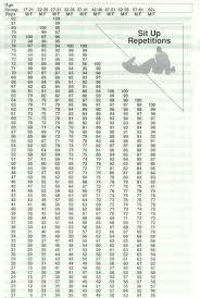 61 Skillful Army Pt Scale Female