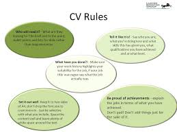 Cv Writing Skills What Is A Cv It Takes Time To Produce A
