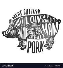 Hog Meat Cuts Chart Meat Cutting Pork White Chalkboard Poster Cut