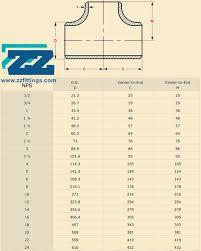 Pipe Tee Dimensions Chart 8 Equal Tee Sch Xxs Smls Astm A860 Wphy 65 Asme B16 9 Zizi