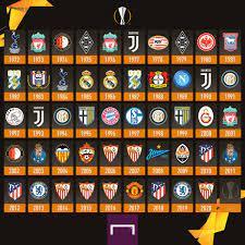 """Goal Türkiye Twitterren: """"🏆 UEFA Avrupa Ligi şampiyonları.… """""""