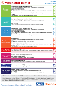 Vaccination Timetable Nowbaby Co Uk