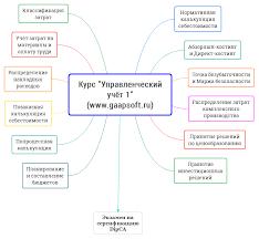 Курс управленческий учет  Курс Управленческий учет 1 структура и содержание