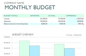 Business Budget Template Excel Simple Excel Budget Template Excel ...