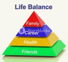 Life Career Life Balance Pyramid Shows Family Career Health And Friends Royalty 10