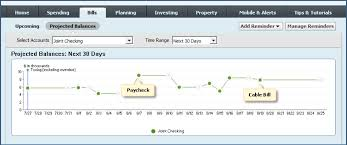 Quicken Chart Of Accounts Templates How To Project Balances And Cash Flow