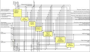 Скачать Жизненный цикл управленческого решения курсовая Жизненный цикл управленческого решения курсовая подробнее