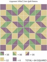 carpenter star quilt pattern free | Quiltscapes.: Carpenter's Star ... & Easy set up for Carpenters Wheel/Star quilt pattern by christie Adamdwight.com