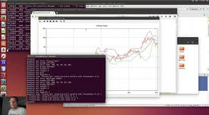 Open Source Stock Charting Software Demo Of Open Source Gnuplot Trading Charts For Cpp On Linux