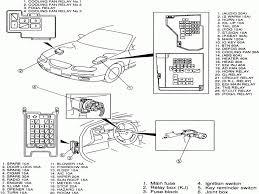 2002 mazda miata wiring diagram 2000 mazda 626 wiring diagram 1999 mazda miata fuse box diagram at 2000 Mazda Miata Wiring Diagram