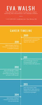 Sample Personal Timeline Custom Customize 44 Timeline Infographic Templates Online Canva