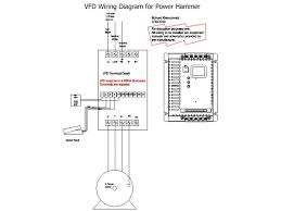vfd wiring diagram sd metalworks micro sd wiring diagram at Sd Wiring Diagram