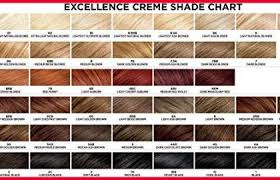 Loreal Excellence Creme Hair Color Shades