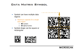Barcode Mil Size Chart The Advantages Of Using 2 Dimensional Datamatrix Barcodes