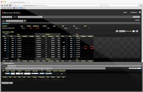 Interactive Brokers Vs Tasyworks Which Is Better Benzinga