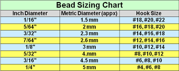 Image Result For Fly Tying Bead Chart Fly Tying Tools Fly