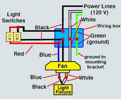 led light and fan dimmer switch light switch for ceiling fan full size of wiring a led light and fan dimmer