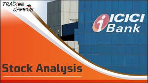 Icici Bank Technical Analysis With Icici Bank Stock Charts 14 September 2017