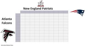Superbowl Chart 2017 Super Bowl Squares Archives Savingadvice Com Blog