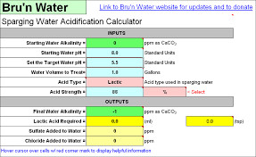the water profile adjustment calculator provides a prehensive ysis and adjustment tool that is useful for determining the mineral and acid additions