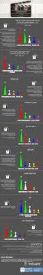 البرامج والمسلسلات الأكثر متابعة على مواقع التواصل الإجتماعي